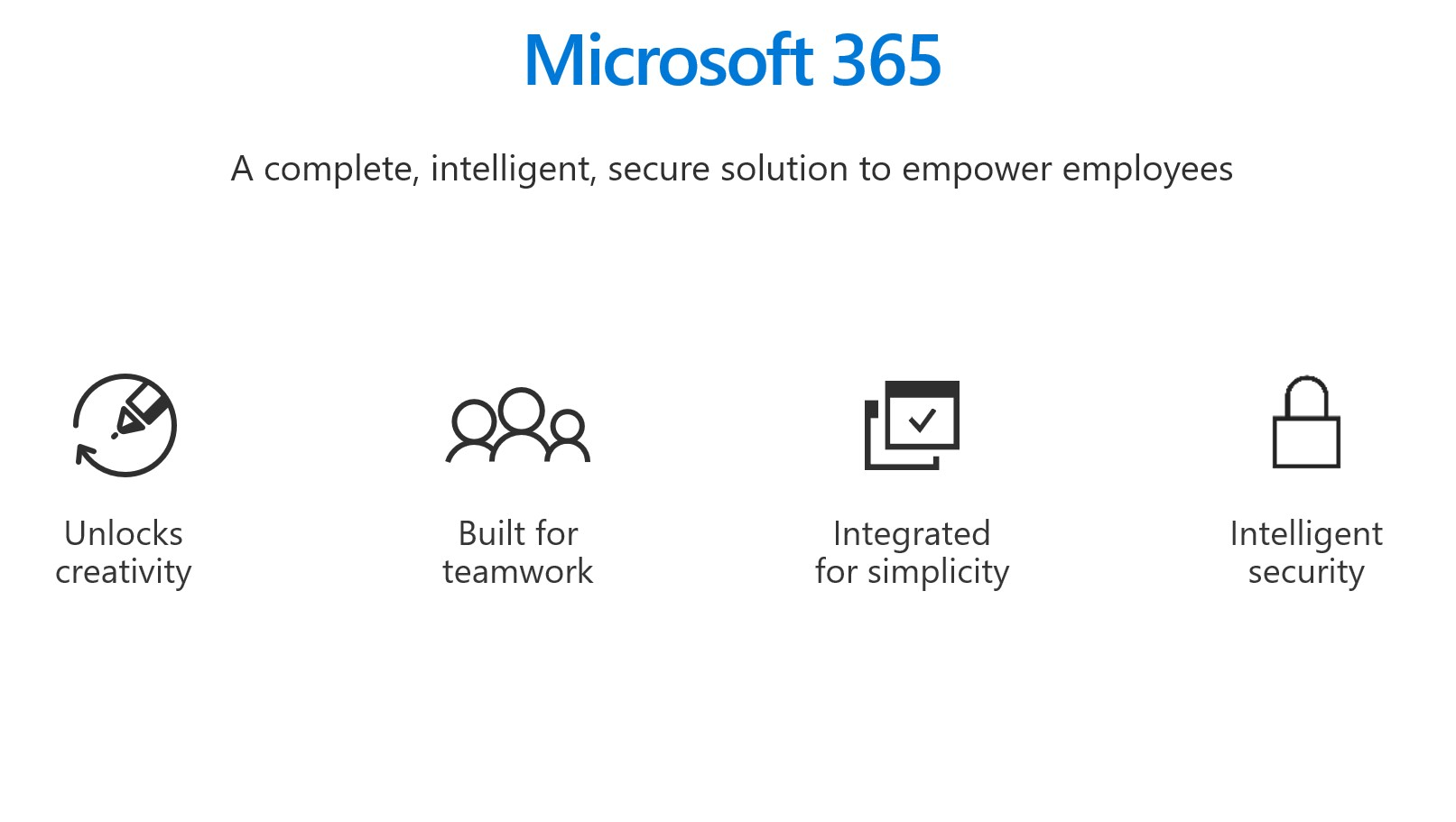 Image of Microsoft 365 value proposition