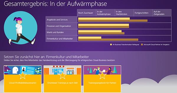 Microsoft Business Transformation Navigator