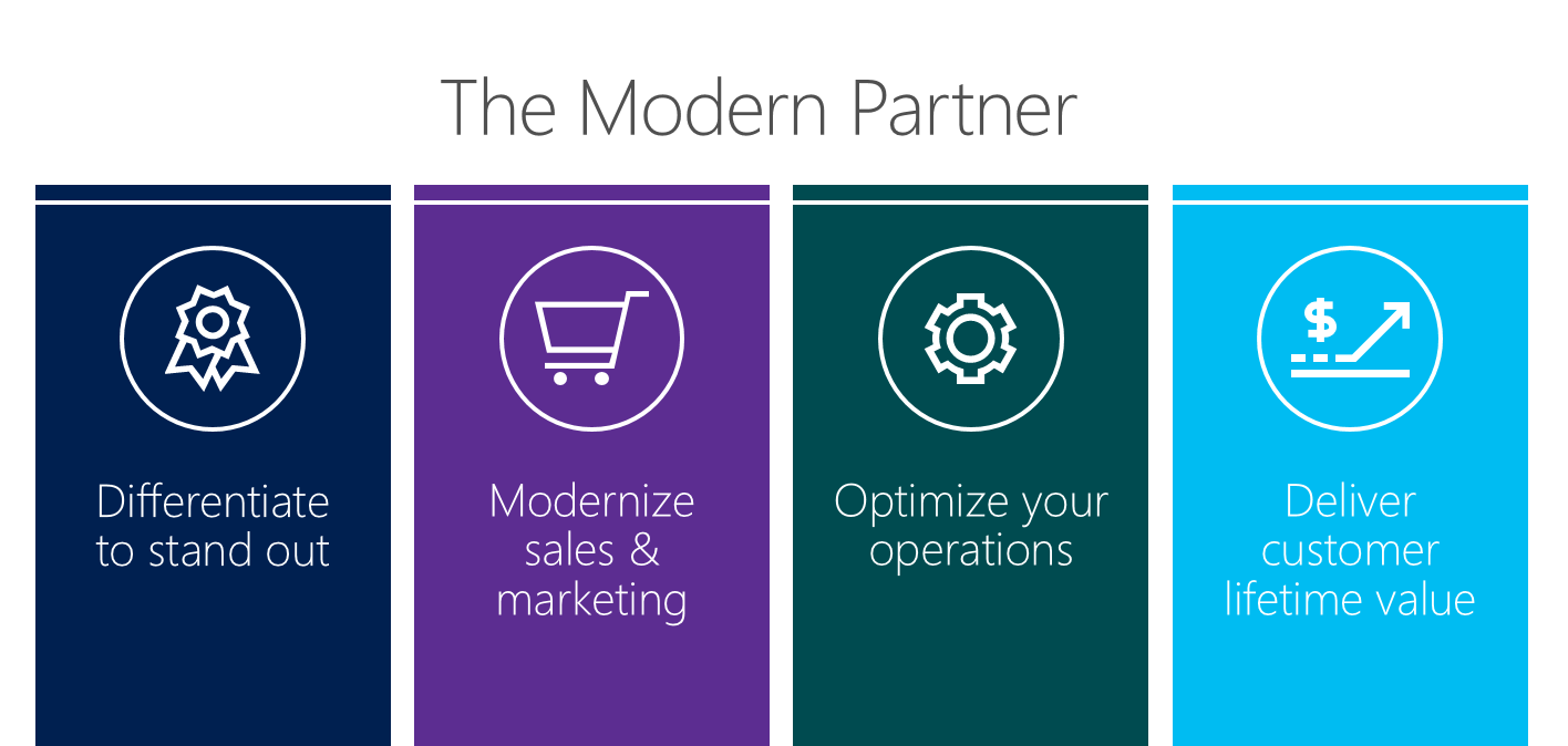 The Modern Microsoft Partner
