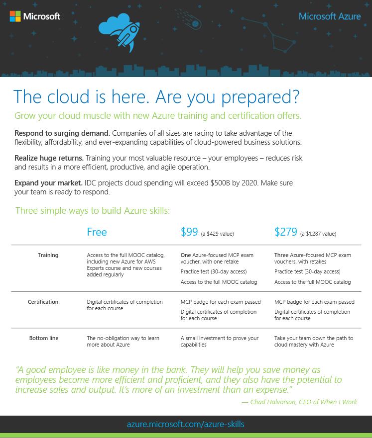 Azure Skills OnePage