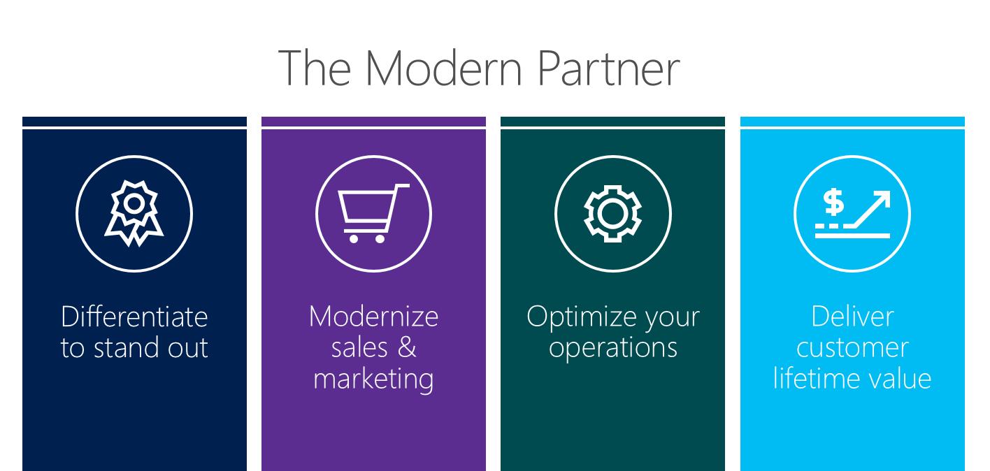 The Modern Partner