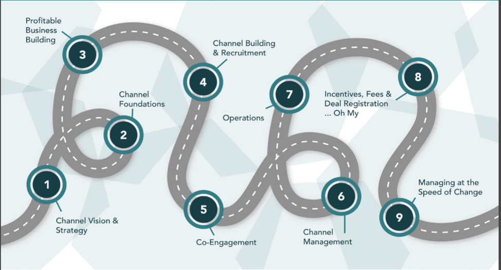 Channel Marketing Journey