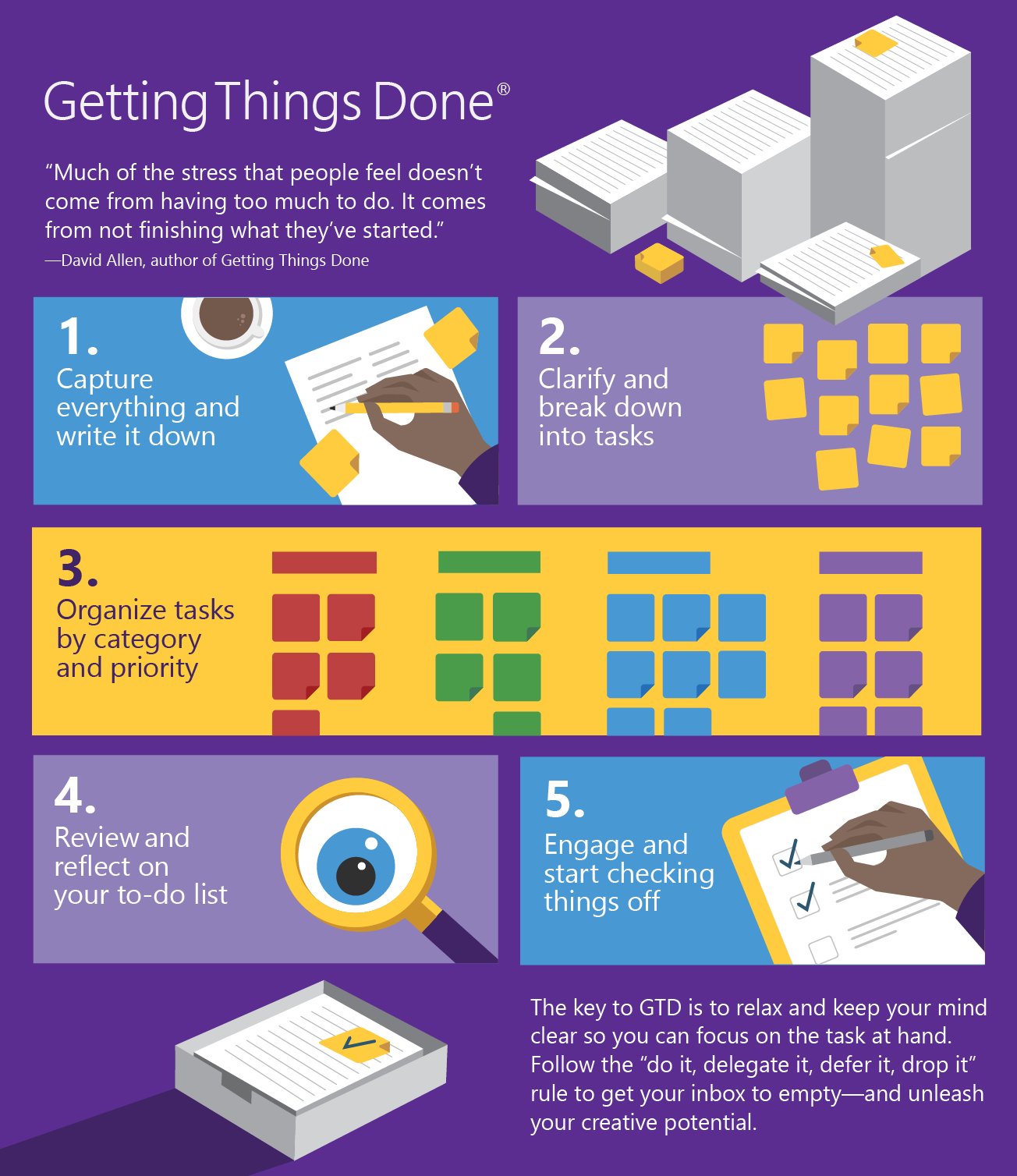 Getting Things Done Infographics